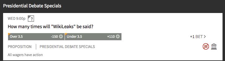 bovada-special-debate-wikileaks
