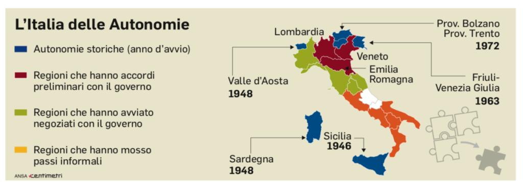 L'Italia delle autonomie